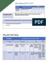 Contoh Pelan Strategik.docx