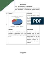 017 Anexo f Resultados de La Invitigacion