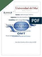 Opcional MMT