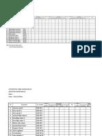 Form Maintenance-checklist Daily