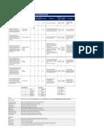 PMBOK - Ejemplo de Plan de Respuestas al Riesgo