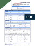 04 - Tablas de Derivadas e Integrales.pdf