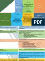 Plan de Nación.pdf