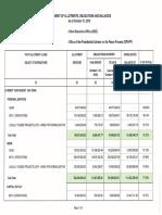 SAOB as of 31 Oct 2018.pdf