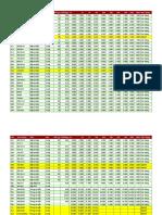 Boxes.vn Sales - Bảng Giá (1)