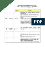 Norma de Control de Niño Sano 0-6 Años
