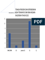 Grafik Tng Pend & Tu