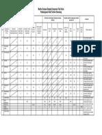 Matriks Evaluasi Dampak Fisik Kimia Fix_Amdal