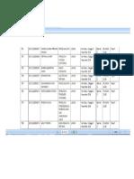 Data Test Cpns