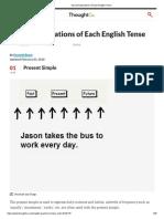 Visual Explanations of Each English Tense