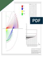 Diagrama Fasorial Generdor SincronO 1