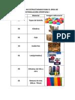 MATERIAL NO ESTRUCTURADO PARA EL ÁREA DE ESTIMULACIÓN OPORTUNA I.docx