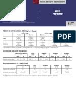 60350994-Fiorino-Fire (1)
