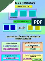 clasificacion DE PROCESOS.ppt
