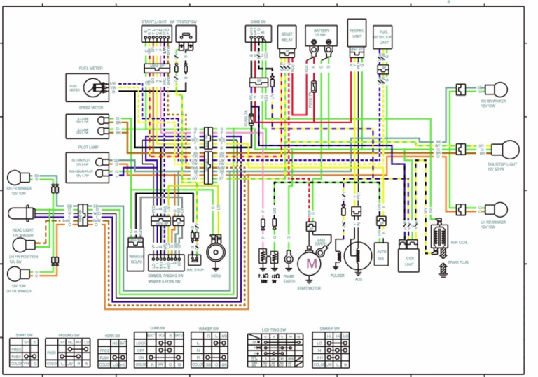 Kymco Agility 50 Carry wiring diagramScribd