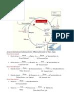 Map site ICIEA 2019