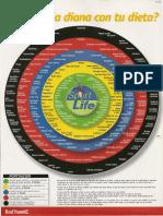 La diana de la nutricion.pdf