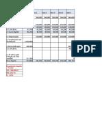 Tabela de fluxo de caixa