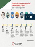 Linea_de_tiempo_para_acciones_preparatorias.pdf