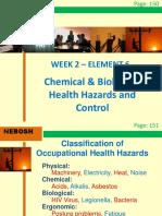 213044645 IGC2 Elem 6 Chemical and Biological Health Hazard Control