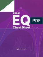 AcademyFm - Vocal EQ Cheat Sheet - V1