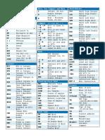 STL-cheat-sheet-by-category.pdf