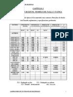 Tablas relacion dureza y resistencia.pdf