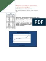4to Informe Geoquímica General