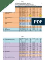 Calendario de Exámenes Ordinarios 2019-1