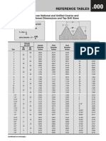 American National and Unified Coarse and Fine Thread Dimensions and Tap Drill Sizes.pdf