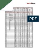 bs_oRing_sizes.pdf