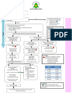 algoritma resusitasi neonatus 2017.pdf