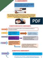 DIAPOSITIVAS-DEL-D-DE-CONTRATOS.pptx