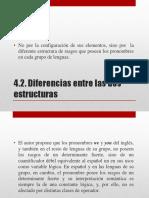 Seminario de Linguistica Hispanica II - Variación en Forma Morfológica