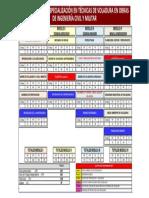 PLANES DE ESTUDIOS ESPECIALIZACION EN TÉCNICAS DE VOLADURA.pdf