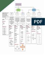 mapa de estructuras.docx
