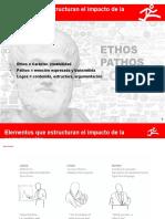 Test_comunica_MBTI.pdf