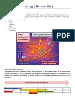 X. FisioHemostasia 1 y 2