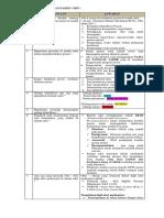 358758694-Kisi-kisi-Pertanyaan-Akreditasi-Rs.pdf