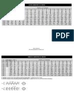 tablica-armature.pdf