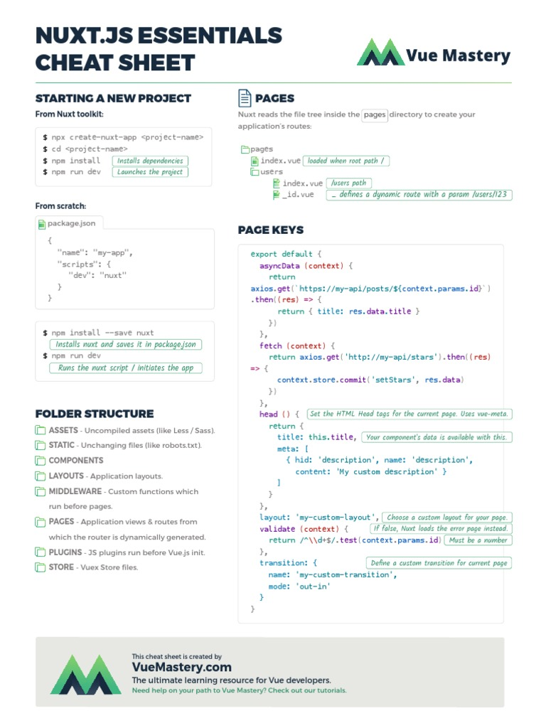 Nuxtjs Cheat Sheet | Html | Computer File