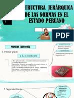 Estructura Jerárquica de Las Normas en El Estado- Alexandra Yactayo Perez