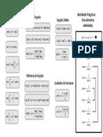 Formulas de Angulos Dobles e Identidades Trigonometricas PDF