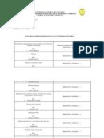 Listado Libros UCE