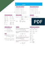 Formulario de Algebra MUY BUENO