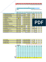 Analisis f 5 Ppt