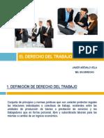 2_unidad.-_el_derecho_del_trabajo.pptx