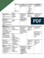 13b. Psychopharmacology Table 2012 2013
