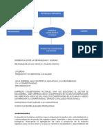 G2-PORTER- AGROINDUSTRIA LAREDO.docx