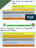 Diapositivas Sesión 2-Gestión de Seguridad Minera e Industrial